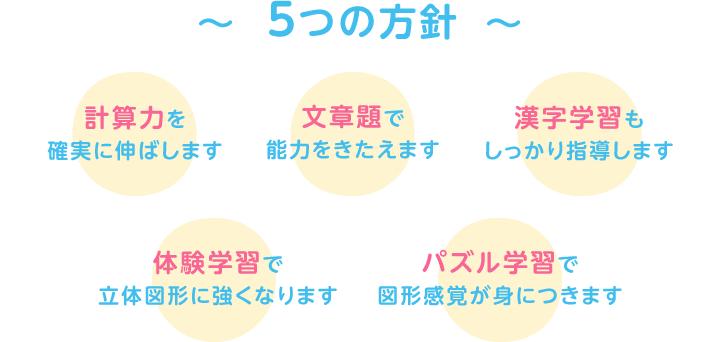 5つの方針