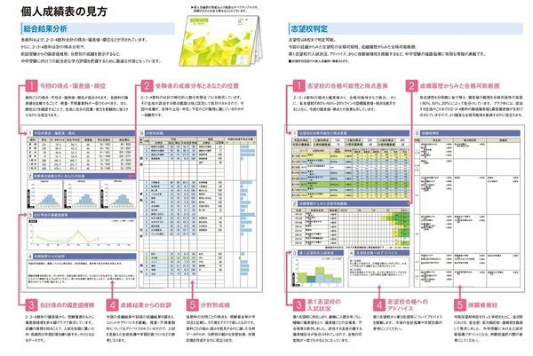 【9.10月】全国統一テスト(松伏町で受けられます)