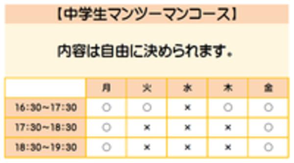 【一般コース】各教科