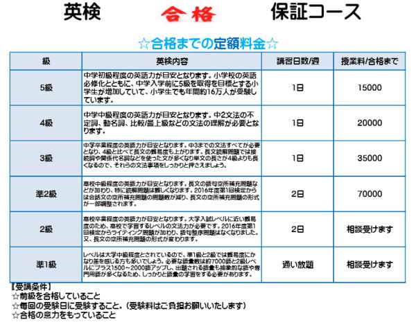 【合格保証】英検対策コース